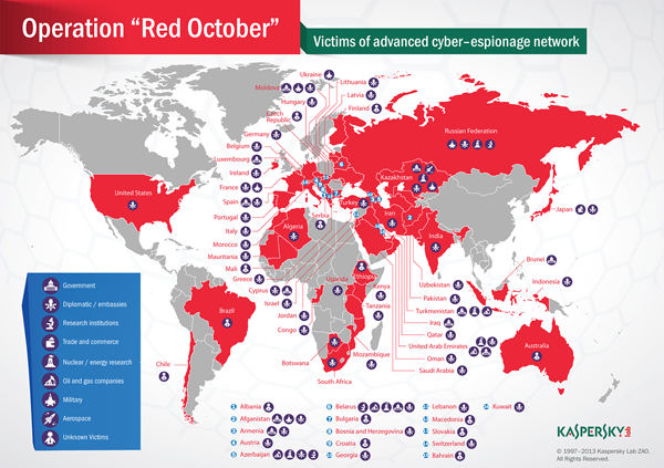 aspersky advanced cyber espionage attack, Operation Red October map