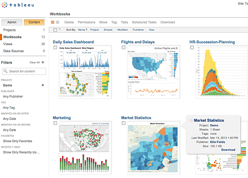 tableau dataviz moves to the cloud computerworld