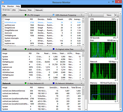 Windows 8 Resource Monitor