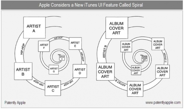 Apple's 2014 in pictures