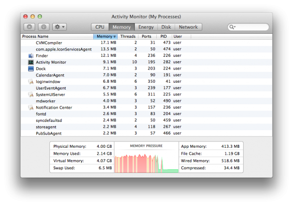 OS X Mavericks: What is Activity Monitor?