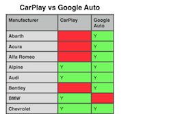 google_auto_partner_audi_will_also_offer_apple_carplay.png