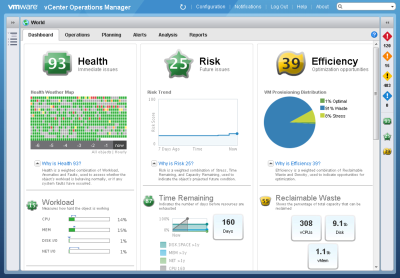 VMware vCenter Operations Management dashboard
