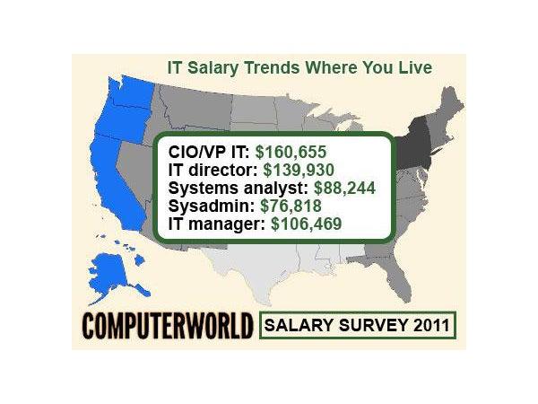 Salary Survey Img 2.jpg