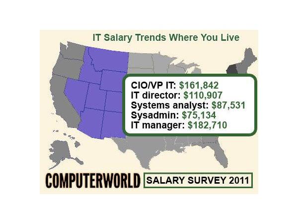 Salary Survey Img 3.jpg