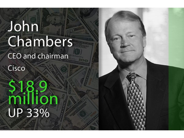 bonuses john chambers.jpg