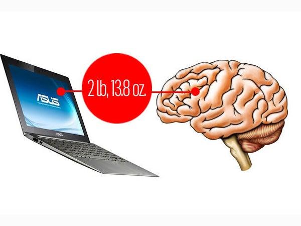 gadget weigh img 11.jpg