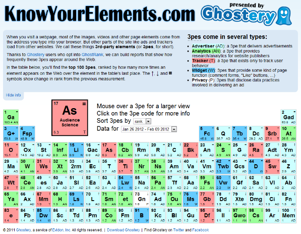ghostery - know your elements - aud sci 600p.jpg