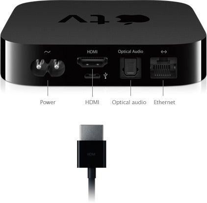 Apple TV, the current model