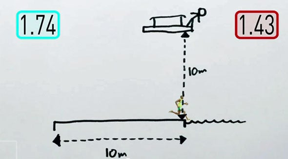 UsainBoltPhysics590.jpg