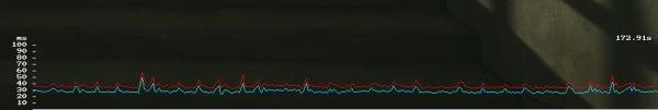 stream_chart_100m.jpg