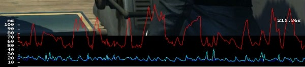 stream_chart_wifi.jpg