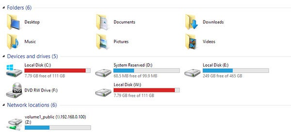 How to map a local folder to a drive letter in Windows | ITworld Drive Mapping Windows on