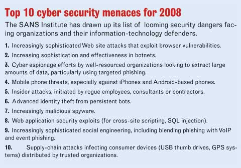 Top five cyber security menaces for 2008