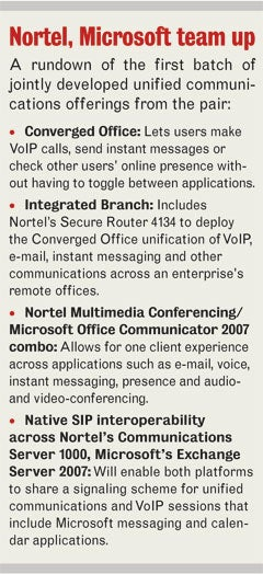 A rundown of the first batch of jointly developed unified communications offerings from the pair: