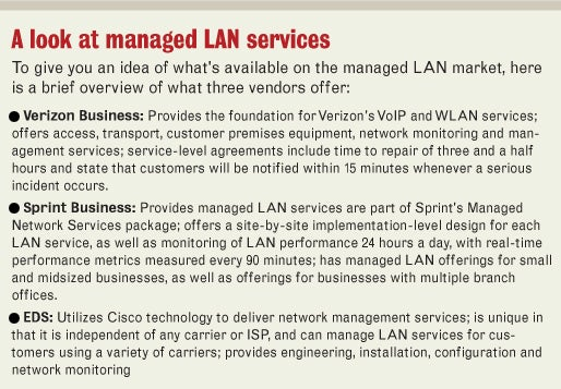 Chart of what's available for managed LANs