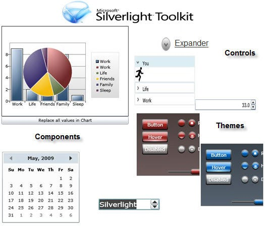 Silverlight Control Toolkit