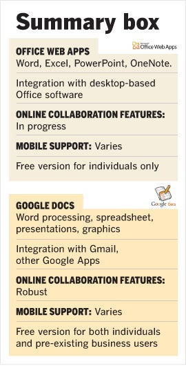 Google Docs Microsoft Office Web Apps