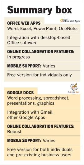 Review: Office Web Apps v  Google Docs | Network World
