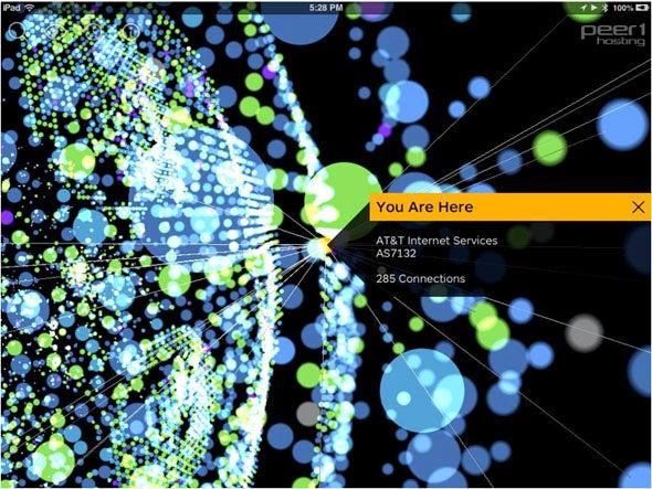Peer 1 Map of the Internet