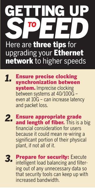 40G/100G Ethernet