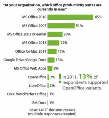 microsoft office 2003 and windows 10