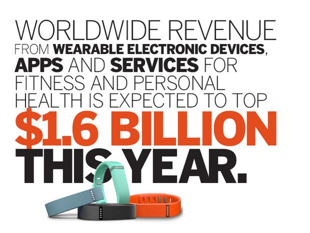 WEARABLE ELECTRONICS HIT THE STREETS