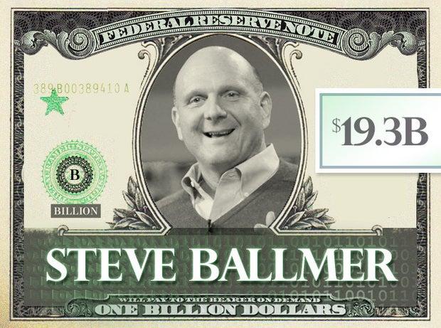 Steve Ballmer, $19.3B
