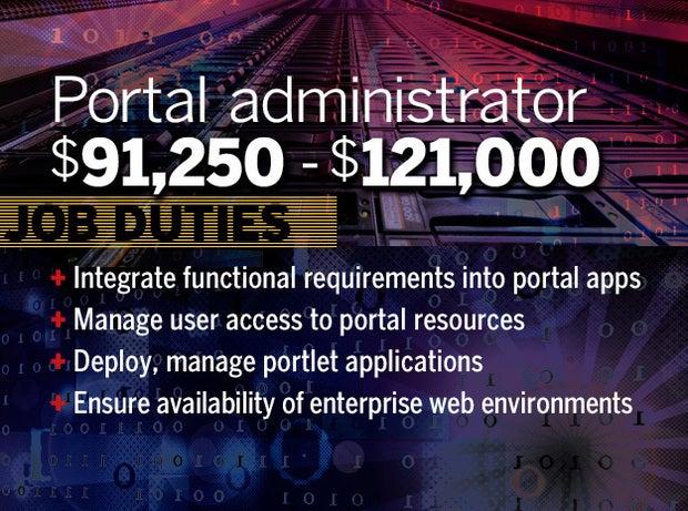 Portal administrator