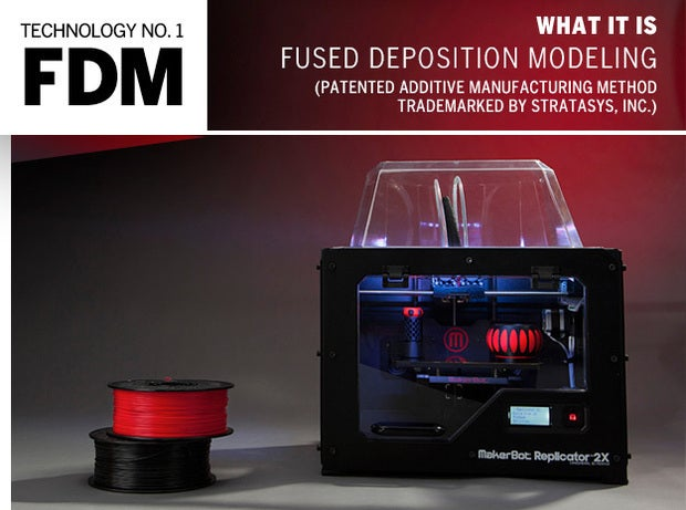 Technology No. 1: FDM