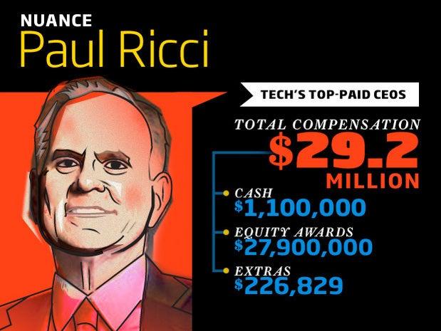 Paul Ricci