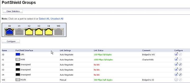 Dell/Sonicwall: East setup, flexible