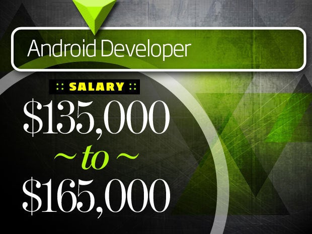 Android Developer