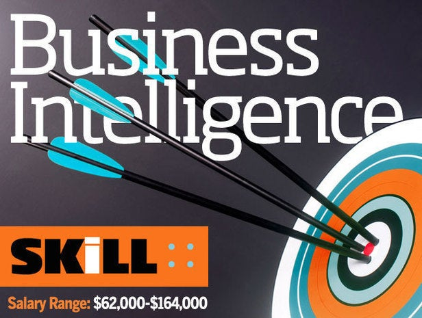 Business Intelligence Skills