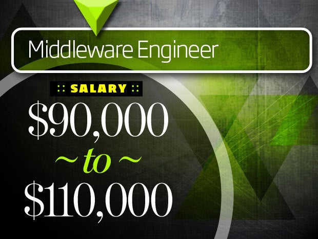 Middleware Engineer