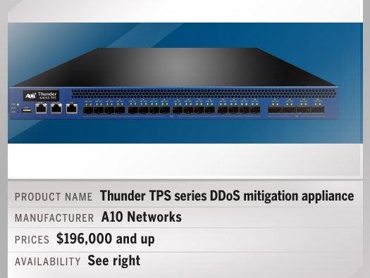Thunder TPS