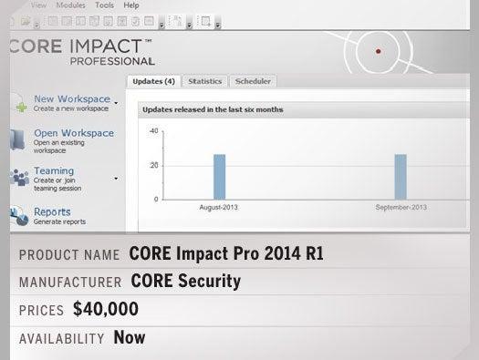 CORE Impact Pro 2014 R1