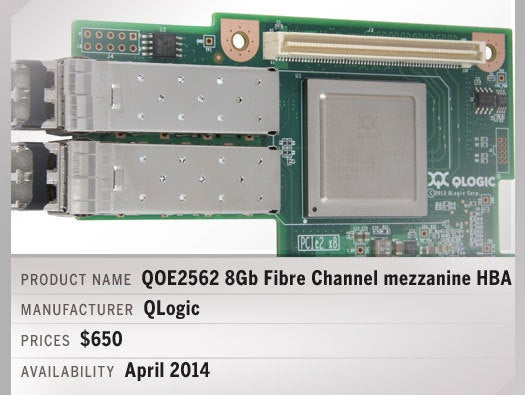 The QLogic QOE2562 8Gb Fibre Channel mezzanine HBA