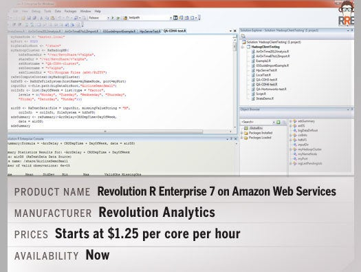 Revolution R Enterprise 7 on the AWS Marketplace