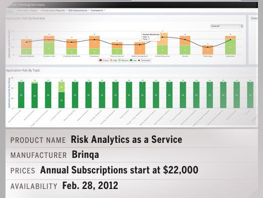 Risk Analytics as a Service