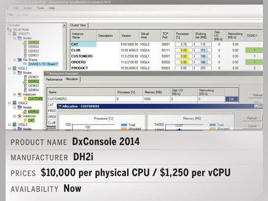 DxConsole 2014