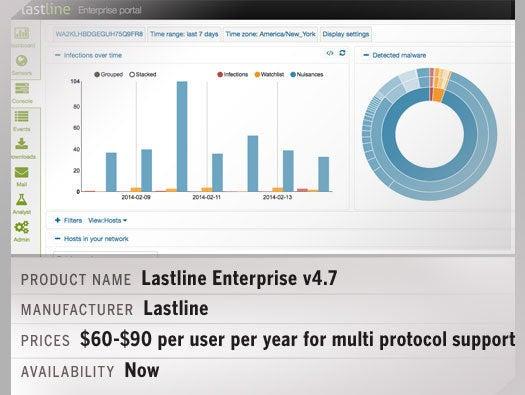 Lastline Enterprise v4.7