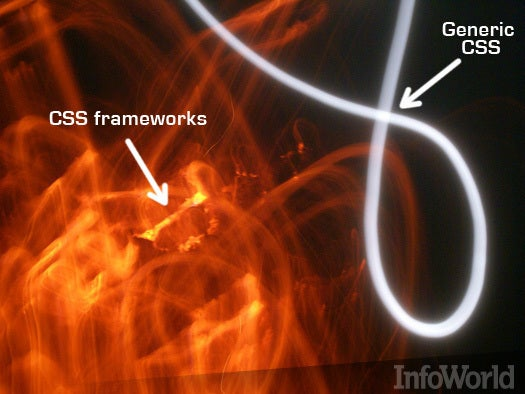 Hot: CSS frameworks | Not: Generic CSS