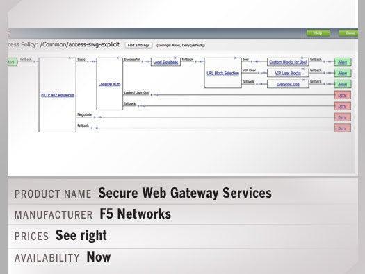 Secure Web Gateway Services