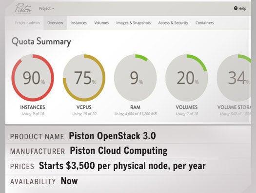 Piston OpenStack