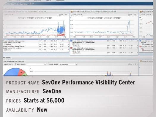 SevOne Performance Visibility Center