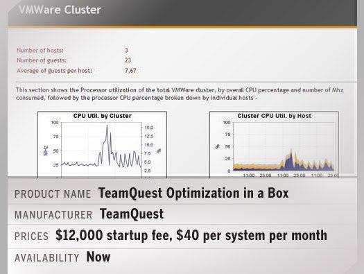 TeamQuest Optimization in a Box