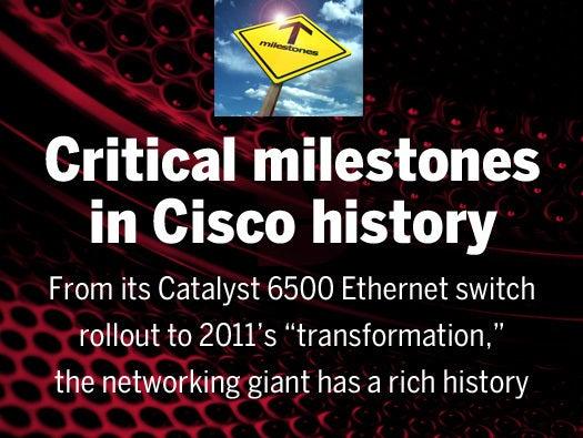Critical milestones in Cisco history | Network World