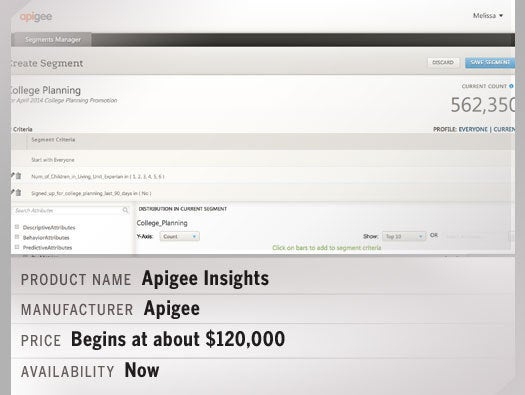 Apigee Insights