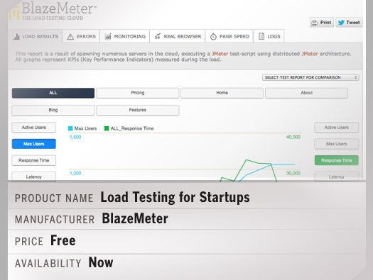 Load Testing for Startups